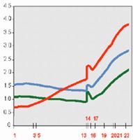Curso de ratios RRHH en Excel
