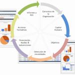 ERP formación sencillo y económico