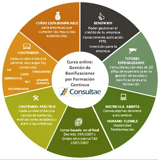 curso_gestion_bonificaciones2015
