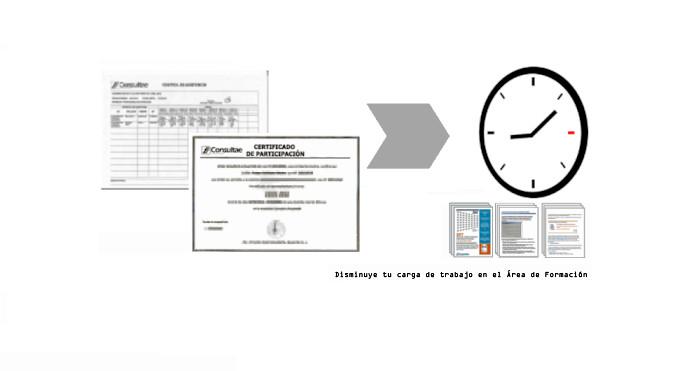 Documentación de la formación continua bonificada