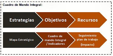 esquema_CMI