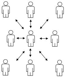 Funciones en el área de recepción y administración