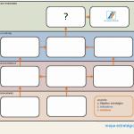 ¿Qué es un mapa estratégico de una empresa?