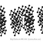 Big Data en RR.HH.: Analíticas y métricas para mejorar el rendimiento