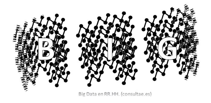 Análisis Big Data en RR.HH.
