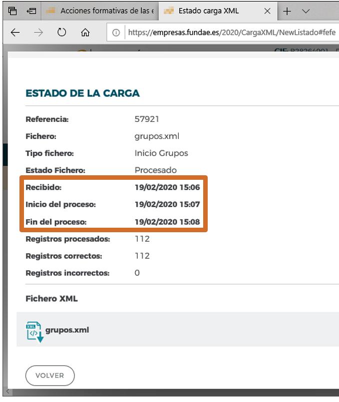 Ejemplo: Estado de la carga de datos xml